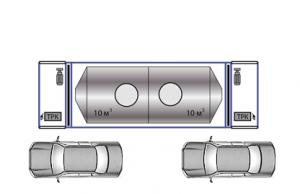 Вариант КАЗС с двумя топливораздаточными колонками (10+10 м3). Исполнение 4